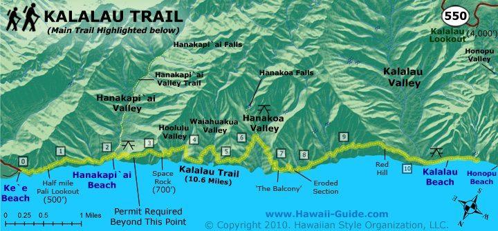 kauai-kalalau_trail