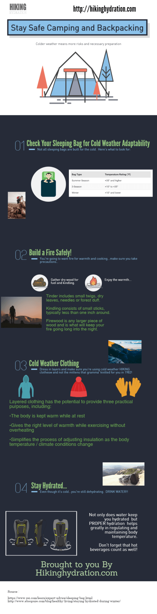 how-to-stay-warm-winter-camping-hiking-infographic